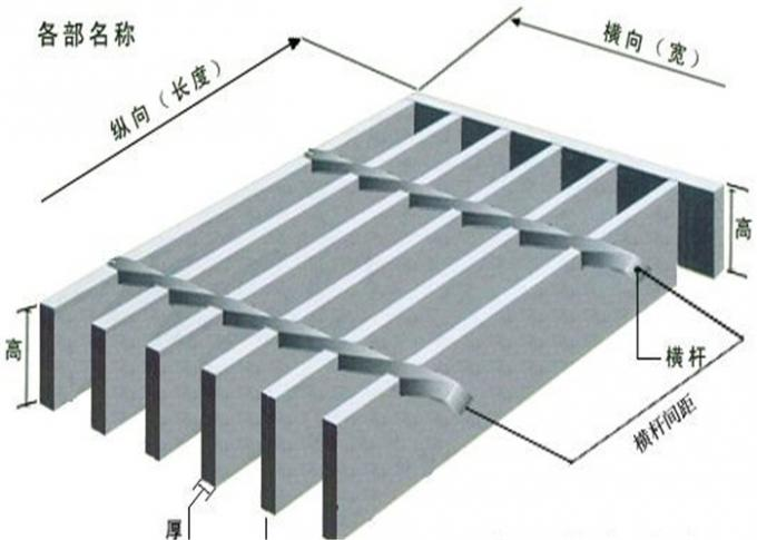 Flat Stair  Gully  Galvanized Serrated Grating 30 X 4mm With 6X6 Or  8X8mm Bar